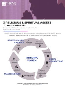 3 Religious & Spiritual Assets in Youth Preview