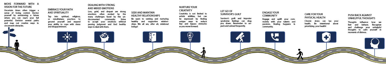 DACA Mental Health Map FRONT