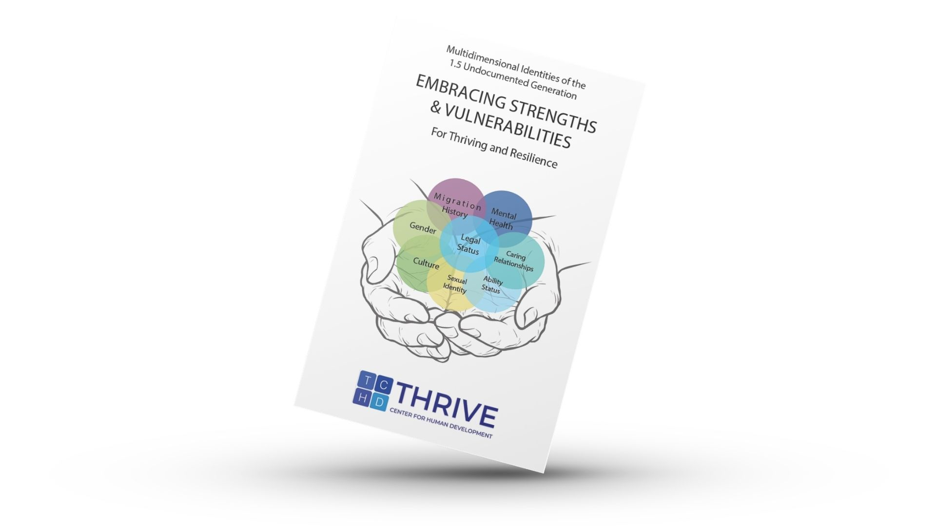 The Thrive Center's DACA self-care, mental health guide on a white background